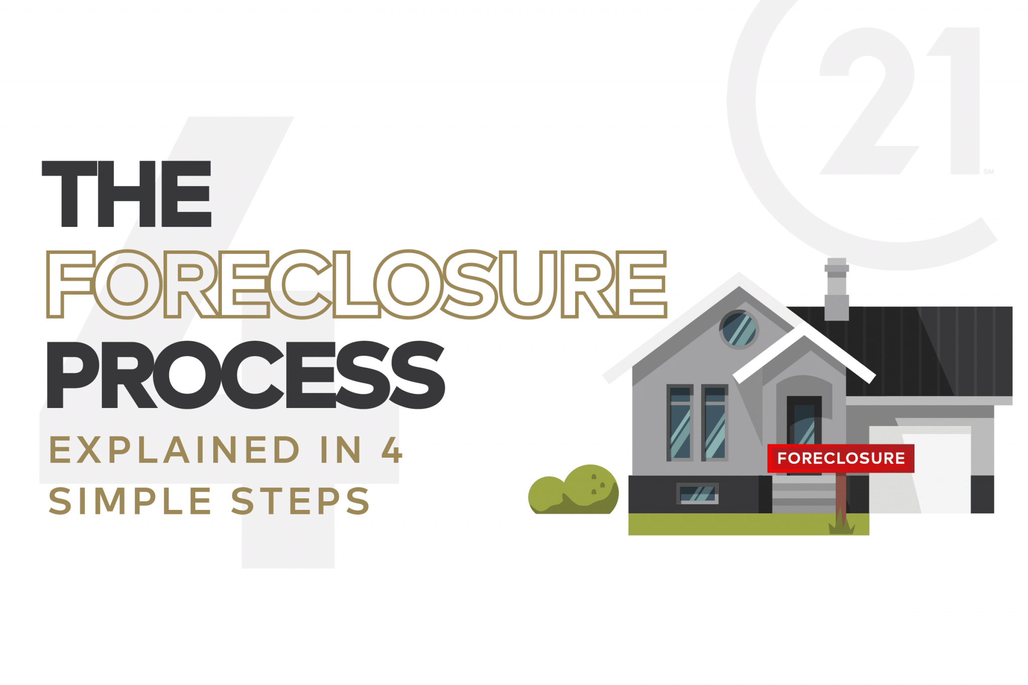Foreclosure Explained in 4 Simple Steps